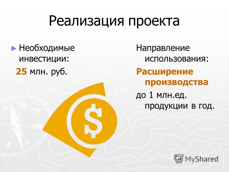 Реализация проекта Необходимые инвестиции: 25 млн. руб. Направление использования: Расширение производства до 1 млн.ед. продукции в год.