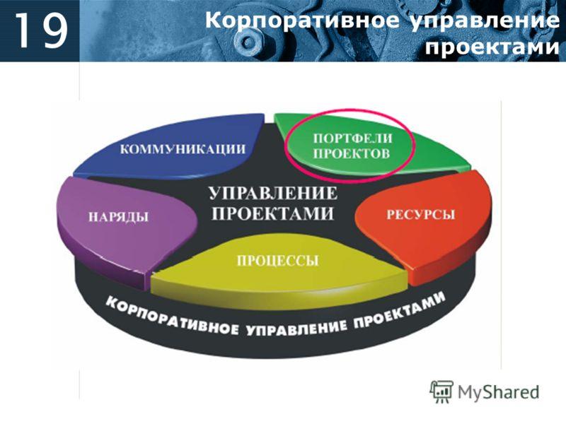 19 Корпоративное управление проектами