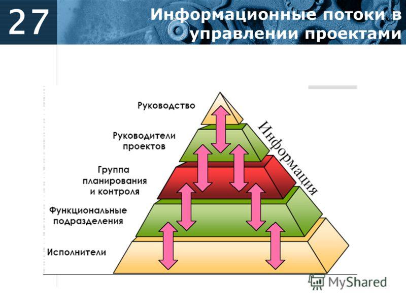 27 Информационные потоки в управлении проектами