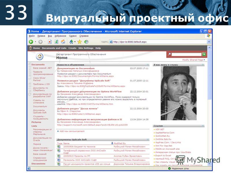 33 Виртуальный проектный офис
