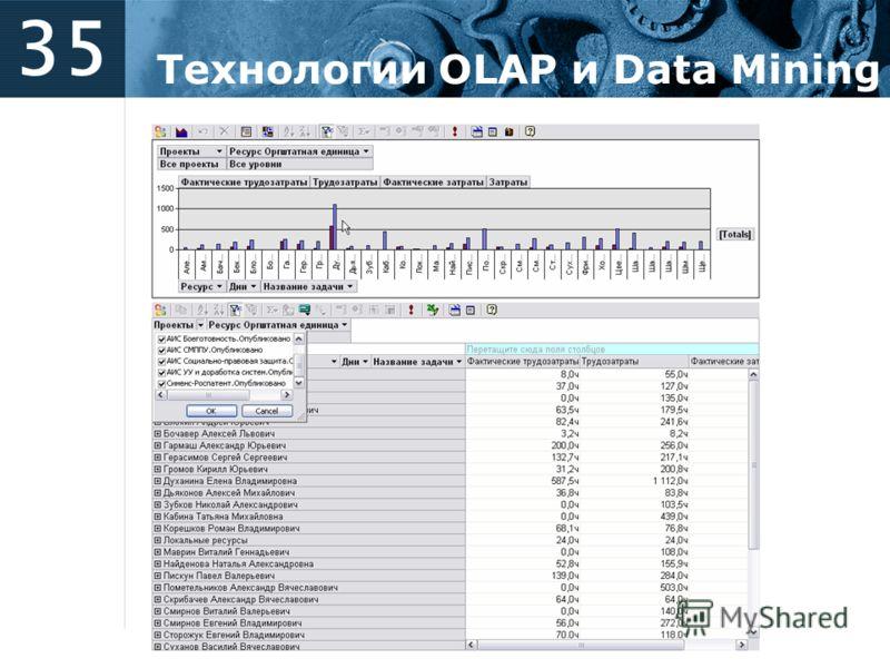 35 Технологии OLAP и Data Mining