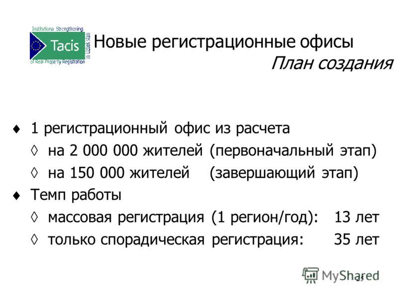 25 Новые регистрационные офисы План создания 1 регистрационный офис из расчета на 2 000 000 жителей(первоначальный этап) на 150 000 жителей(завершающий этап) Темп работы массовая регистрация (1 регион/год):13 лет только спорадическая регистрация:35 л