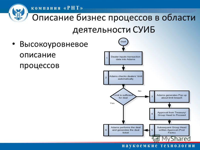 Описание бизнес процессов в области деятельности СУИБ Высокоуровневое описание процессов
