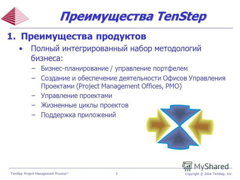 3 TenStep Project Management Process Copyright © 2004 TenStep, Inc Преимущества TenStep 1.Преимущества продуктов Полный интегрированный набор методологий бизнеса: Бизнес-планирование / управление портфелем Создание и обеспечение деятельности Офисов У