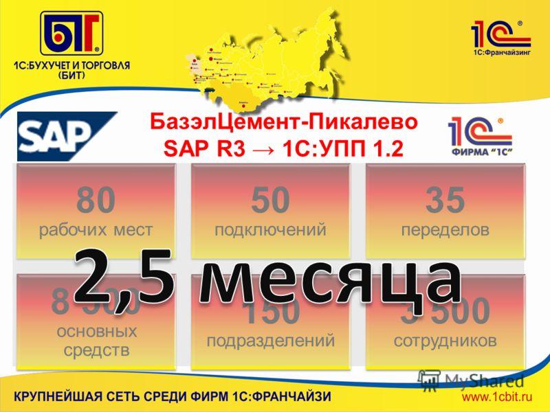 БазэлЦемент-Пикалево SAP R3 1С:УПП 1.2. 80 рабочих мест 50 подключений 35 переделов 8 500 основных средств 150 подразделений 3 500 сотрудников