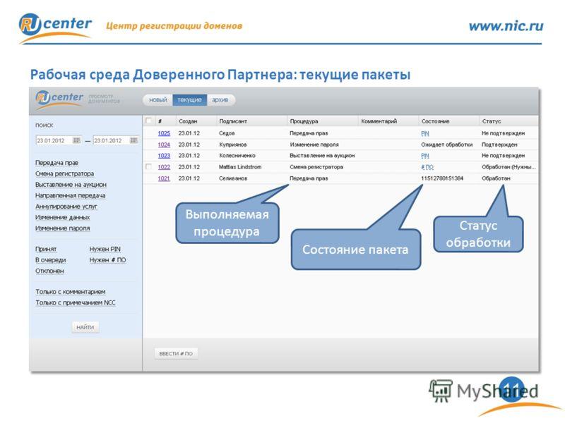11 Рабочая среда Доверенного Партнера: текущие пакеты Выполняемая процедура Статус обработки Состояние пакета