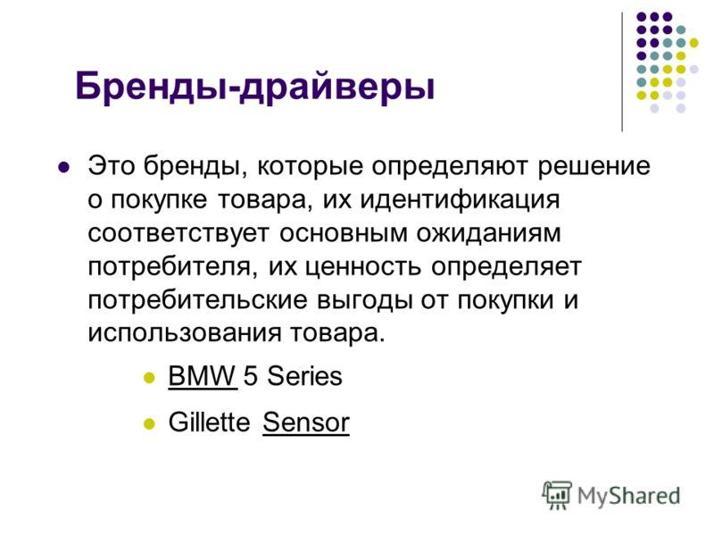 Бренды-драйверы Это бренды, которые определяют решение о покупке товара, их идентификация соответствует основным ожиданиям потребителя, их ценность определяет потребительские выгоды от покупки и использования товара. BMW 5 Series Gillette Sensor