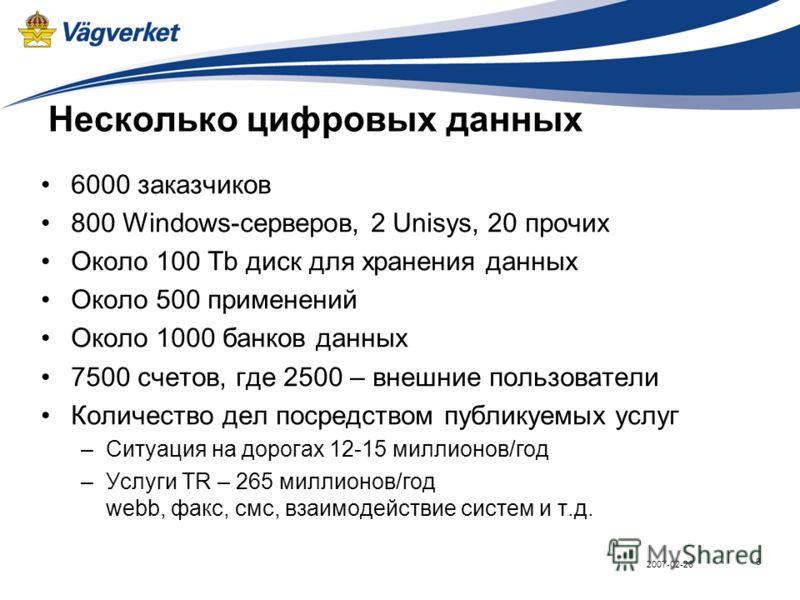 6 2007-02-26 Несколько цифровых данных 6000 заказчиков 800 Windows-серверов, 2 Unisys, 20 прочих Около 100 Tb диск для хранения данных Около 500 применений Около 1000 банков данных 7500 счетов, где 2500 – внешние пользователи Количество дел посредств