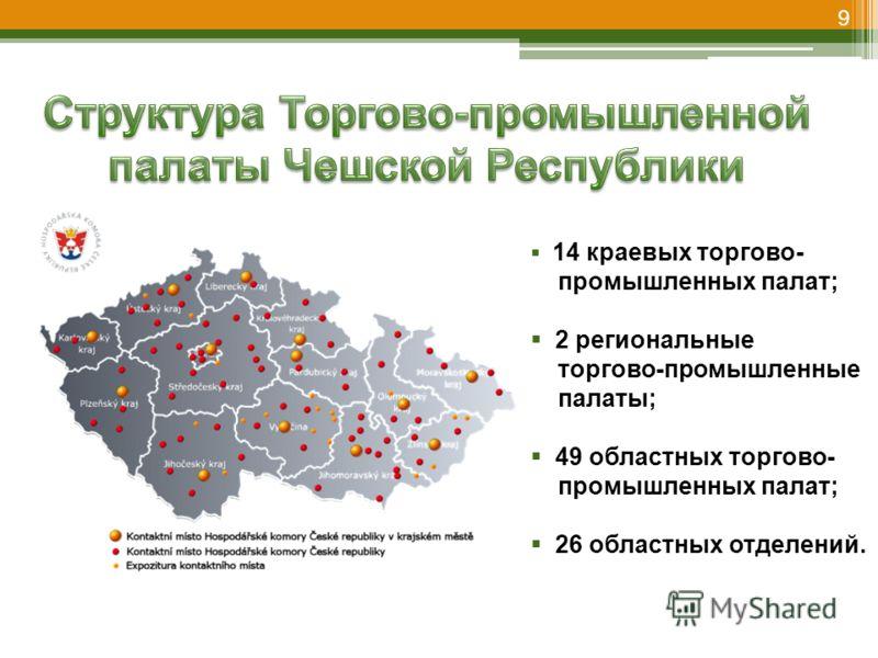 9 14 краевых торгово- промышленных палат; 2 региональные торгово-промышленные палаты; 49 областных торгово- промышленных палат; 26 областных отделений.