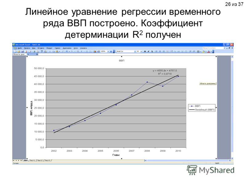 26 из 37 Линейное уравнение регрессии временного ряда ВВП построено. Коэффициент детерминации R 2 получен