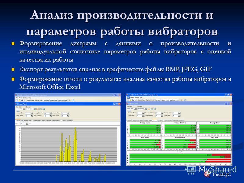 FieldQC Анализ производительности и параметров работы вибраторов Формирование диаграмм с данными о производительности и индивидуальной статистике параметров работы вибраторов с оценкой качества их работы Формирование диаграмм с данными о производител