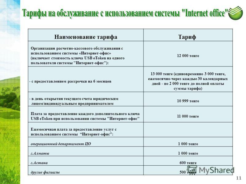 Наименование тарифаТариф Организация расчетно-кассового обслуживания с использованием системы «Интернет-офис» (включает стоимость ключа USB eToken на одного пользователя системы