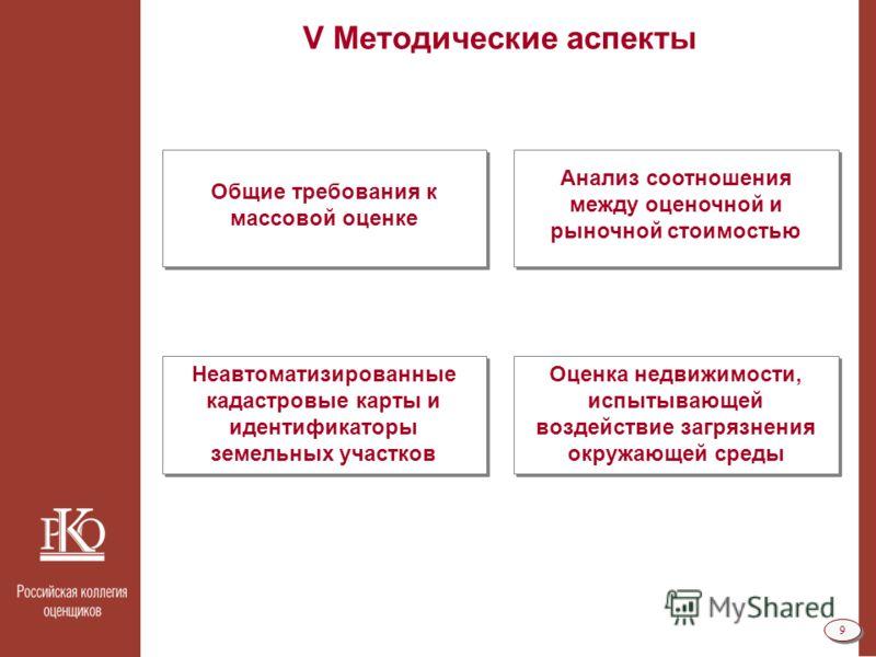 9 9 V Методические аспекты Общие требования к массовой оценке Анализ соотношения между оценочной и рыночной стоимостью Неавтоматизированные кадастровые карты и идентификаторы земельных участков Оценка недвижимости, испытывающей воздействие загрязнени