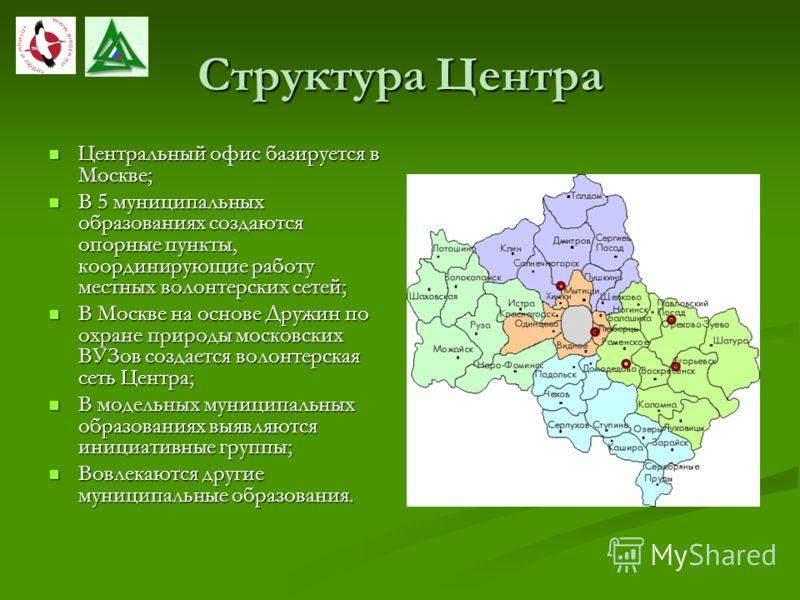 Структура Центра Центральный офис базируется в Москве; Центральный офис базируется в Москве; В 5 муниципальных образованиях создаются опорные пункты, координирующие работу местных волонтерских сетей; В 5 муниципальных образованиях создаются опорные п