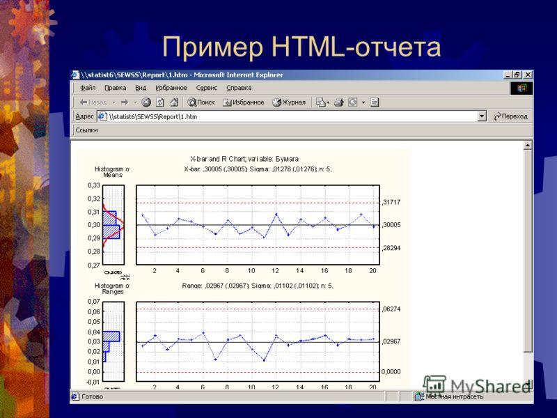 Пример HTML-отчета
