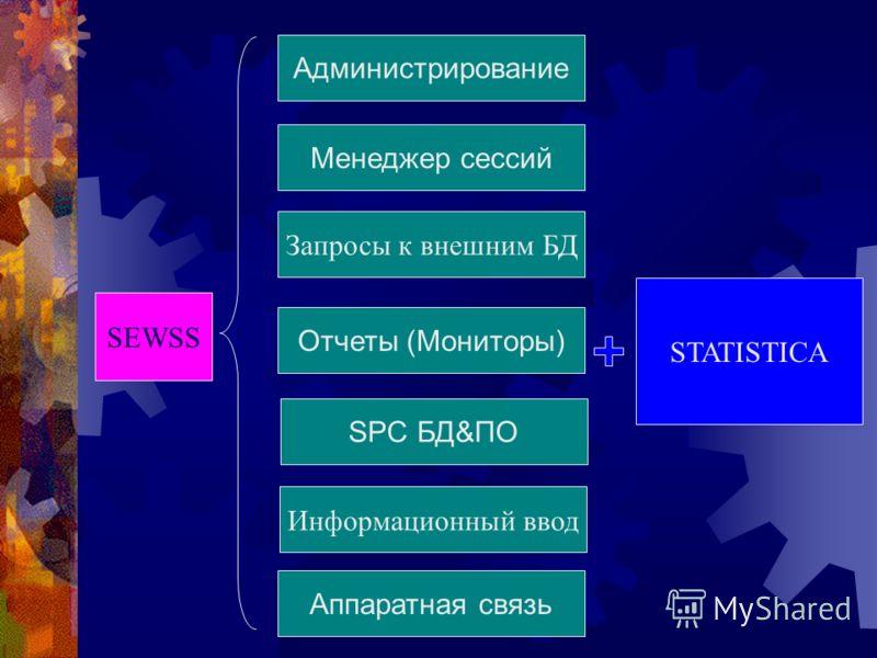SEWSS STATISTICA Администрирование Менеджер сессий Запросы к внешним БД Отчеты (Мониторы) SPC БД&ПО Информационный ввод Аппаратная связь