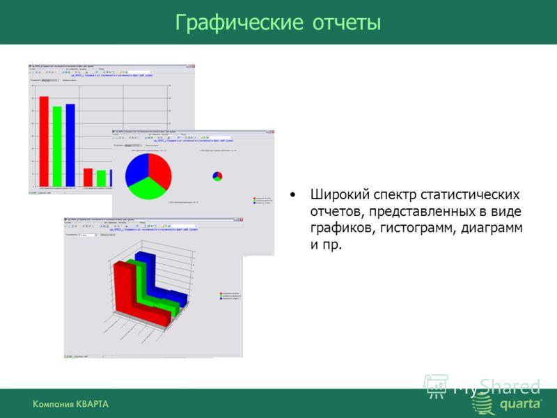 Графические отчеты Широкий спектр статистических отчетов, представленных в виде графиков, гистограмм, диаграмм и пр.