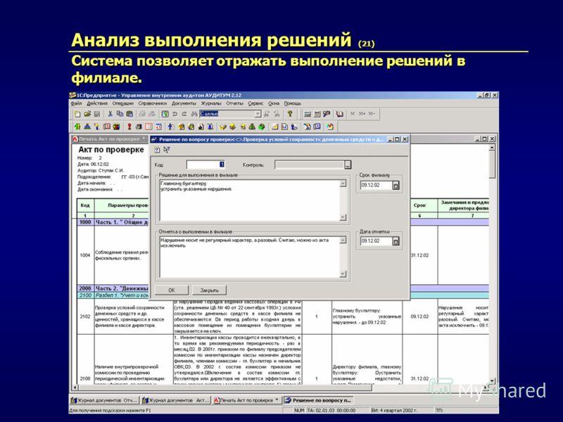 Анализ выполнения решений (21) Система позволяет отражать выполнение решений в филиале.