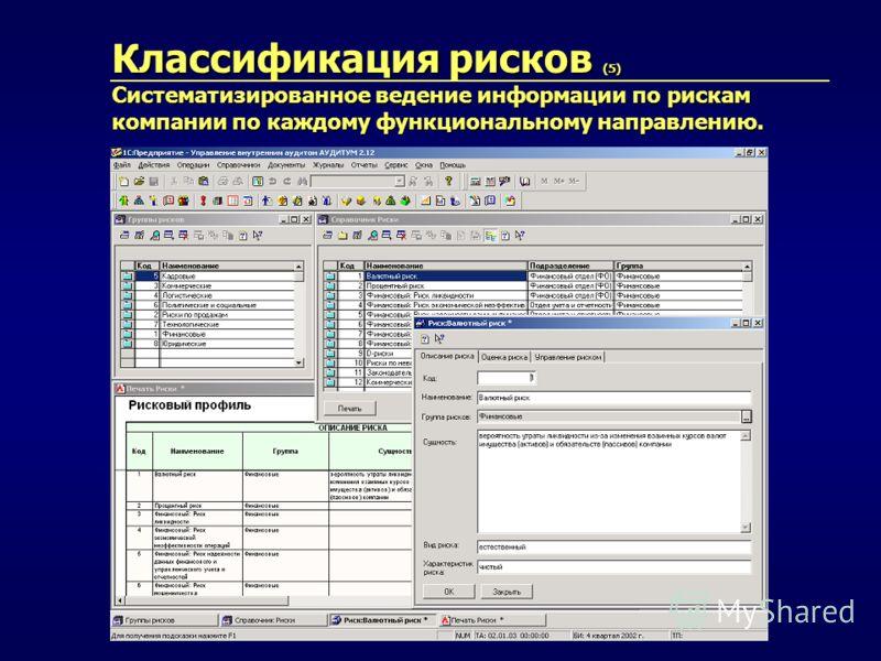 Классификация рисков (5) Систематизированное ведение информации по рискам компании по каждому функциональному направлению.