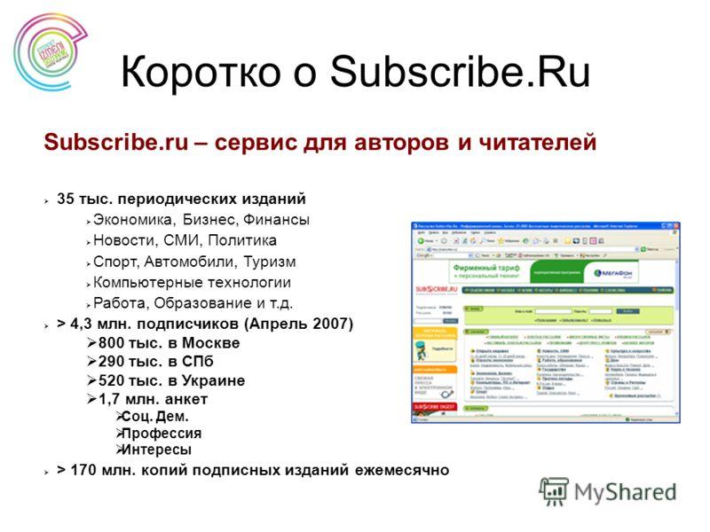 Коротко о Subscribe.Ru Subscribe.ru – сервис для авторов и читателей 35 тыс. периодических изданий Экономика, Бизнес, Финансы Новости, СМИ, Политика Спорт, Автомобили, Туризм Компьютерные технологии Работа, Образование и т.д. > 4,3 млн. подписчиков (