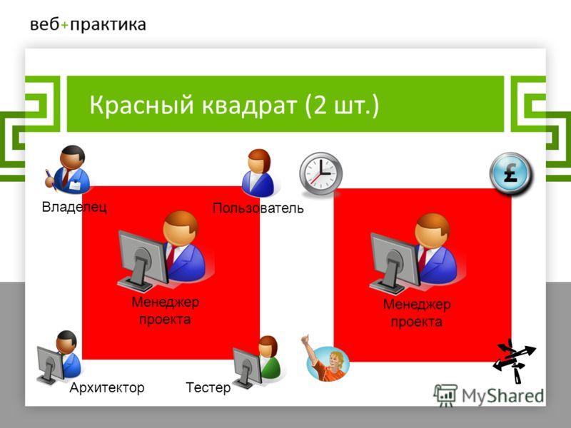 Красный квадрат (2 шт.) Менеджер проекта Владелец Пользователь АрхитекторТестер Менеджер проекта