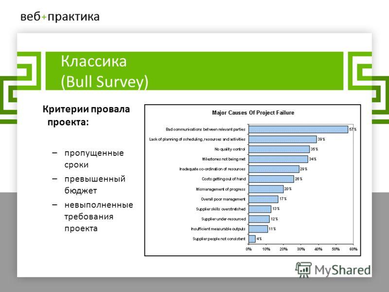 Классика (Bull Survey) Критерии провала проекта: –пропущенные сроки –превышенный бюджет –невыполненные требования проекта