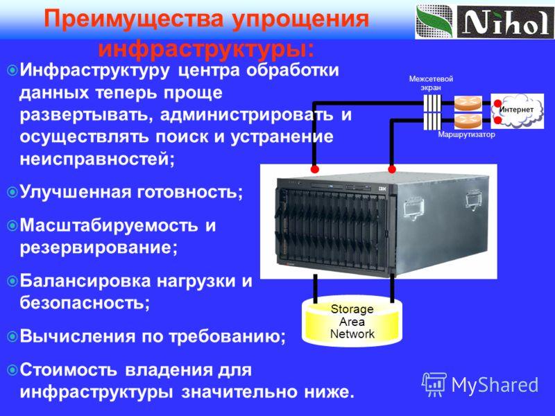 Storage Area Network Интернет Маршрутизатор Межсетевой экран Инфраструктуру центра обработки данных теперь проще развертывать, администрировать и осуществлять поиск и устранение неисправностей; Улучшенная готовность; Масштабируемость и резервирование