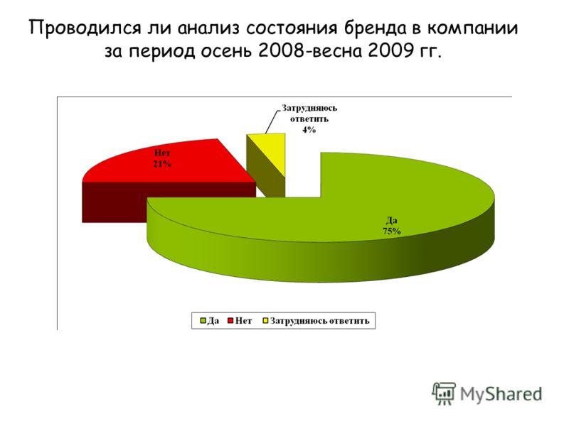 Проводился ли анализ состояния бренда в компании за период осень 2008-весна 2009 гг.