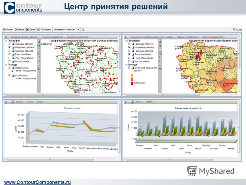 Центр принятия решений www.ContourComponents.ru