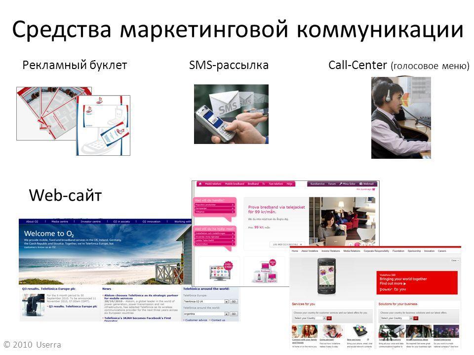 Средства маркетинговой коммуникации Рекламный буклетSMS-рассылкаCall-Center (голосовое меню) Web-cайт © 2010 Userra