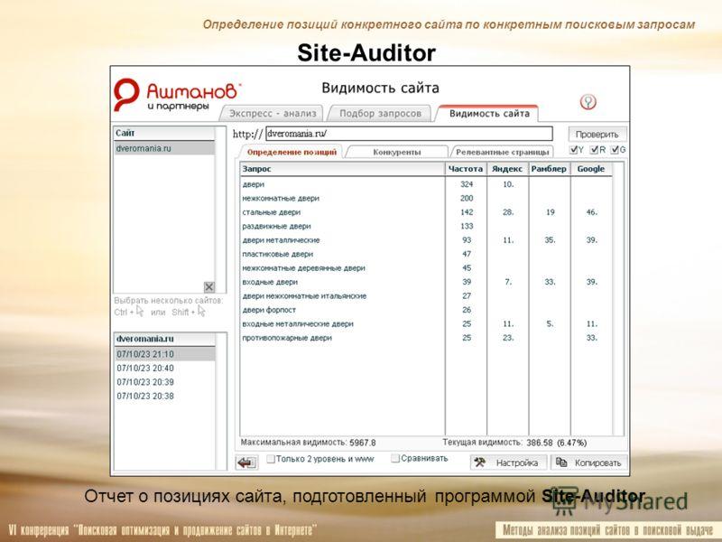 Site-Auditor Отчет о позициях сайта, подготовленный программой Site-Auditor Определение позиций конкретного сайта по конкретным поисковым запросам