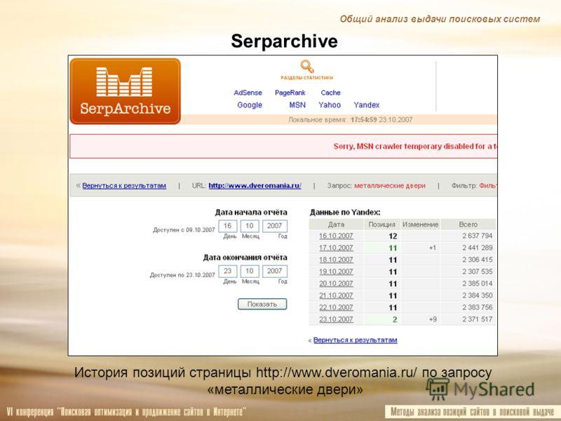 Serparchive История позиций страницы http://www.dveromania.ru/ по запросу «металлические двери» Общий анализ выдачи поисковых систем