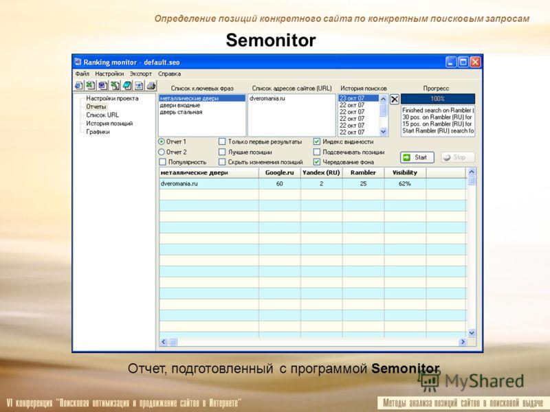 Semonitor Отчет, подготовленный с программой Semonitor Определение позиций конкретного сайта по конкретным поисковым запросам