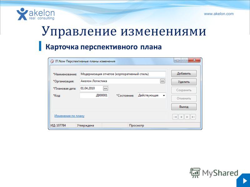 akelon.com Управление изменениями Карточка перспективного плана