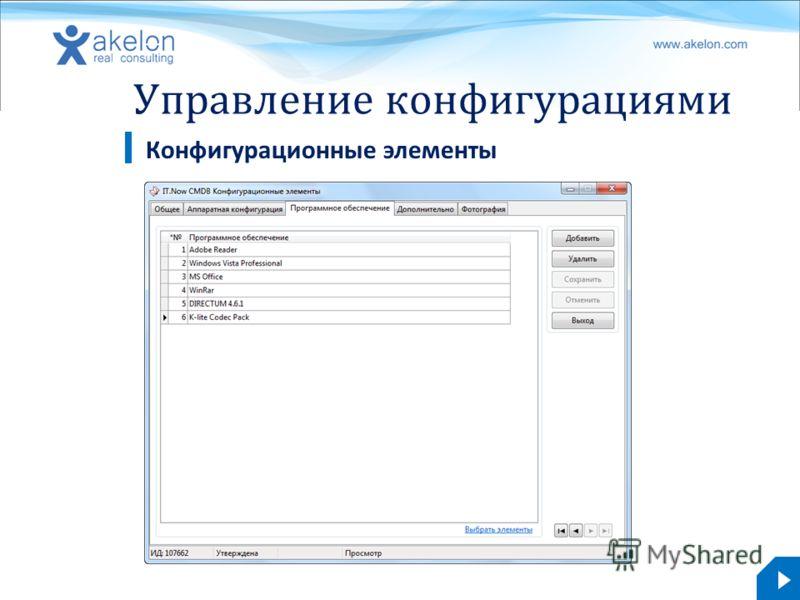 akelon.com Управление конфигурациями Конфигурационные элементы