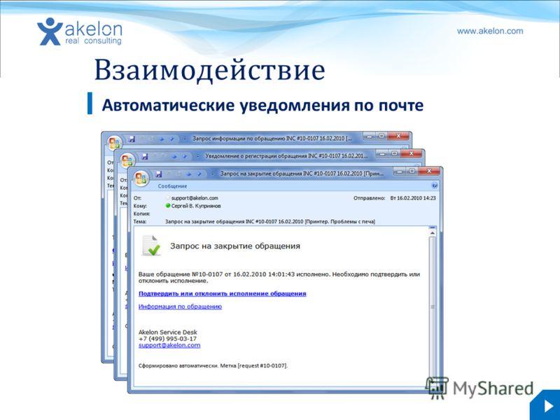 akelon.com Взаимодействие Автоматические уведомления по почте