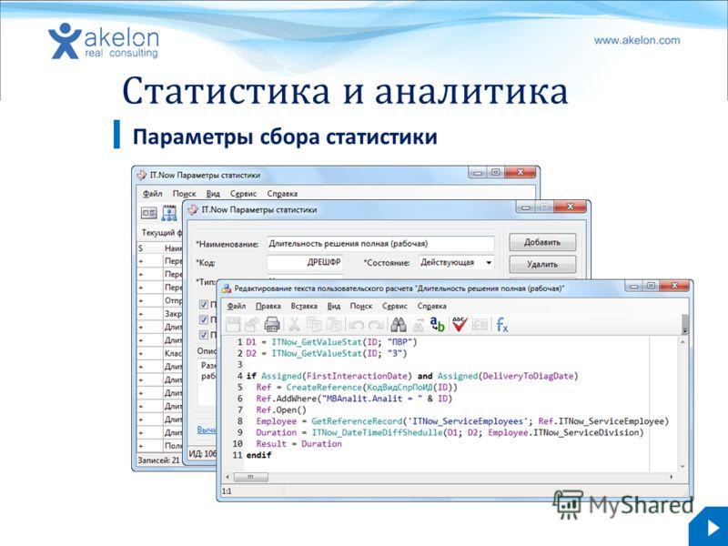 akelon.com Статистика и аналитика Параметры сбора статистики