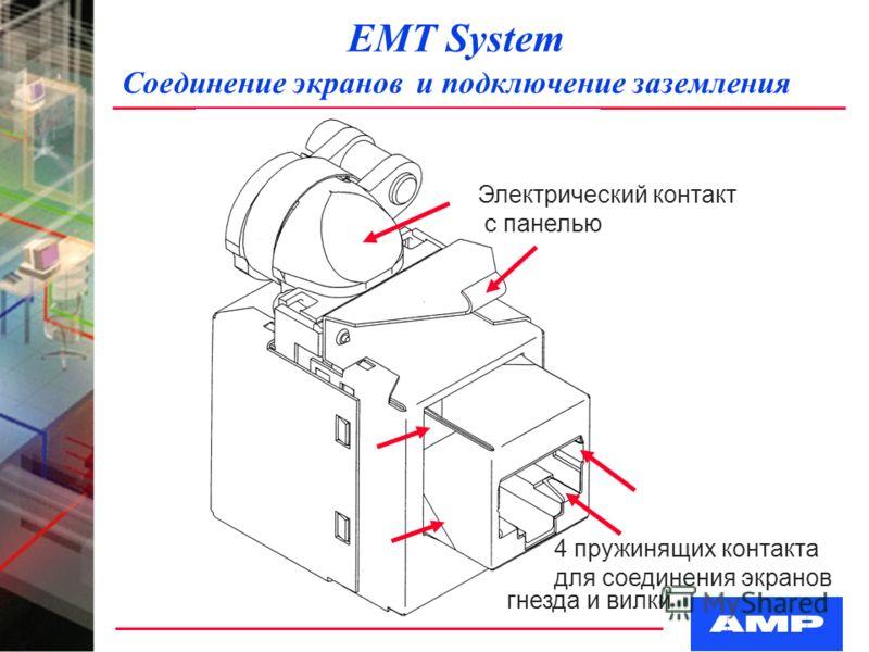 EMT System Соединение экранов и подключение заземления 4 пружинящих контакта для соединения экранов Электрический контакт с панелью гнезда и вилки