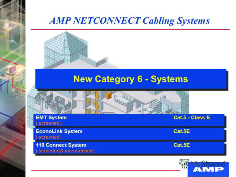 AMP NETCONNECT Cabling Systems New Category 6 - Systems EMT SystemCat.5 - Class E ( screened ) EMT SystemCat.5 - Class E ( screened ) EconoLink SystemCat.5E ( screened ) EconoLink SystemCat.5E ( screened ) 110 Connect SystemCat.5E ( screened & un-scr