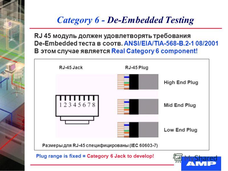 Category 6 - De-Embedded Testing RJ 45 модуль должен удовлетворять требования De-Embedded теста в соотв. ANSI/EIA/TIA-568-B.2-1 08/2001 В этом случае является Real Category 6 component! RJ-45 Jack RJ-45 Plug Размеры для RJ-45 специфицированы (IEC 606