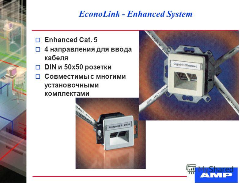 EconoLink - Enhanced System o Enhanced Cat. 5 o 4 направления для ввода кабеля o DIN и 50x50 розетки o Совместимы с многими установочными комплектами