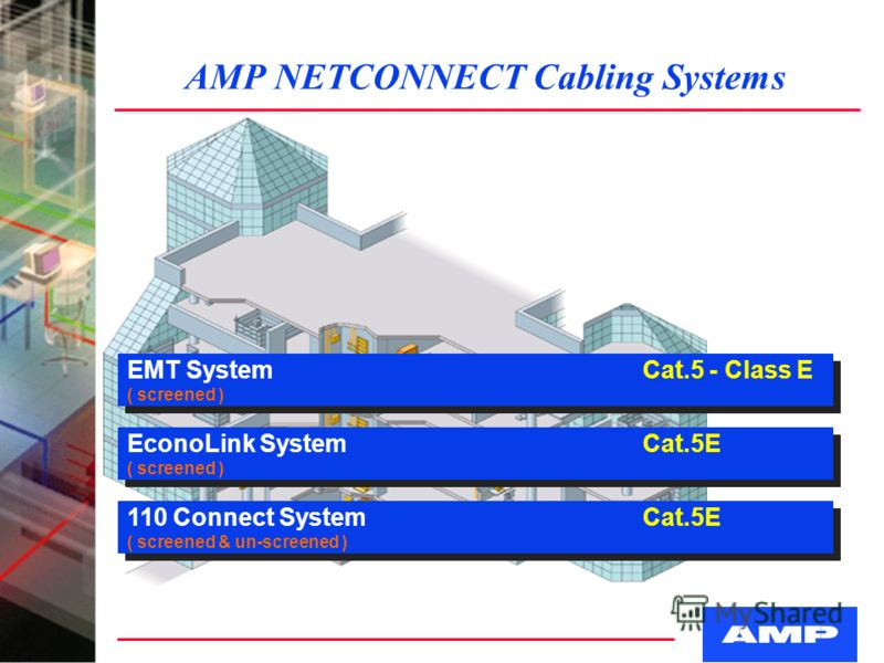 AMP NETCONNECT Cabling Systems EMT SystemCat.5 - Class E ( screened ) EMT SystemCat.5 - Class E ( screened ) EconoLink SystemCat.5E ( screened ) EconoLink SystemCat.5E ( screened ) 110 Connect SystemCat.5E ( screened & un-screened ) 110 Connect Syste