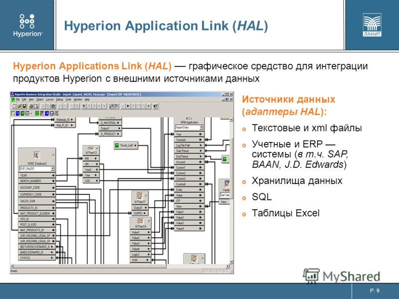 P. 9 Hyperion Application Link (HAL) Hyperion Applications Link (HAL) графическое средство для интеграции продуктов Hyperion с внешними источниками данных Источники данных (адаптеры HAL): Текстовые и xml файлы Учетные и ERP системы (в т.ч. SAP, BAAN,