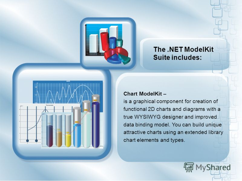 The.NET ModelKit Suite includes: Chart ModelKit – is a graphical component for creation of functional 2D charts and diagrams with a true WYSIWYG designer and improved data binding model. You can build unique attractive charts using an extended librar