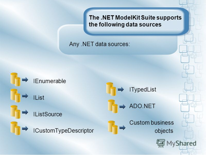 IEnumerable IList IListSource ICustomTypeDescriptor Any.NET data sources: ITypedList ADO.NET Custom business objects The.NET ModelKit Suite supports the following data sources