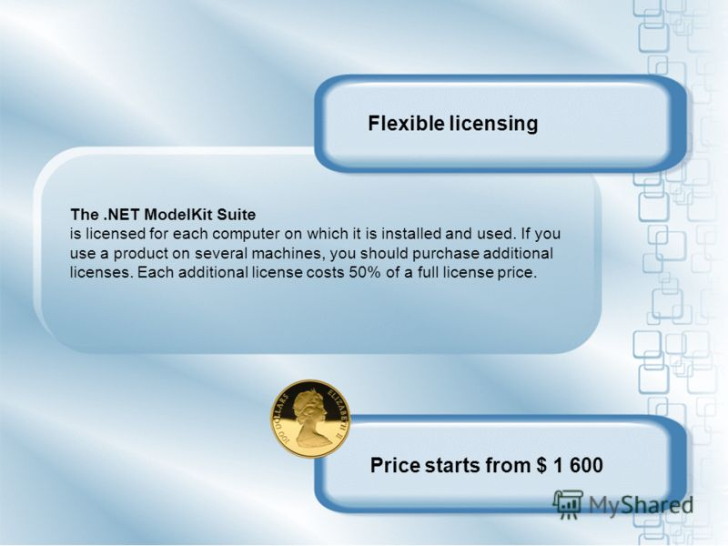 Flexible licensing The.NET ModelKit Suite is licensed for each computer on which it is installed and used. If you use a product on several machines, you should purchase additional licenses. Each additional license costs 50% of a full license price. P