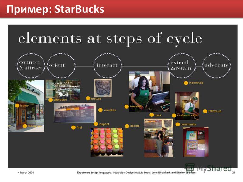 Пример: StarBucks