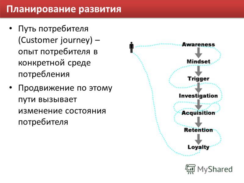 Планирование развития Путь потребителя (Customer journey) – опыт потребителя в конкретной среде потребления Продвижение по этому пути вызывает изменение состояния потребителя