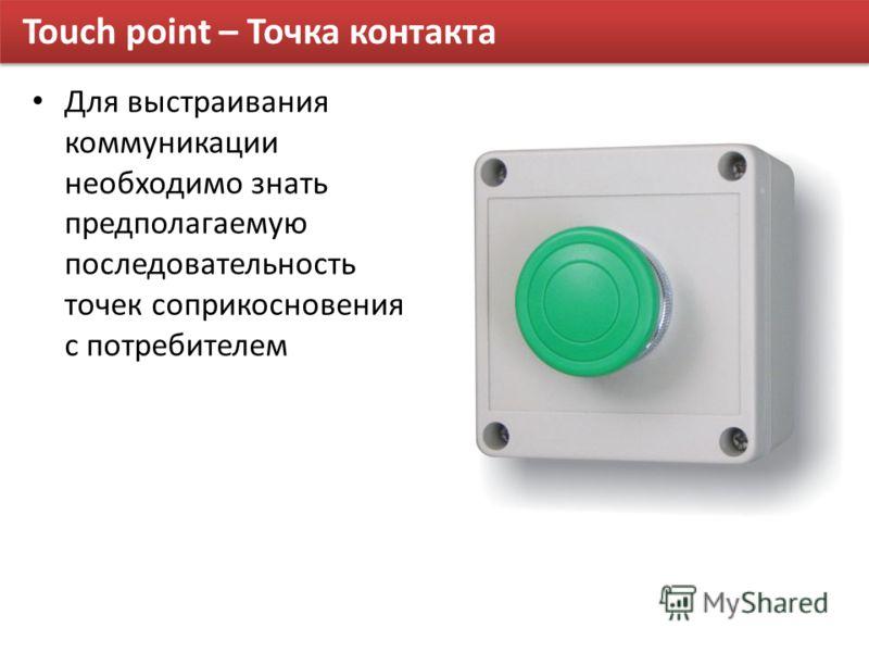 Touch point – Точка контакта Для выстраивания коммуникации необходимо знать предполагаемую последовательность точек соприкосновения с потребителем