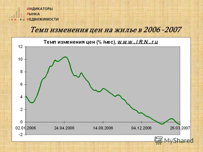 Темп изменения цен на жилье в 2006 -2007